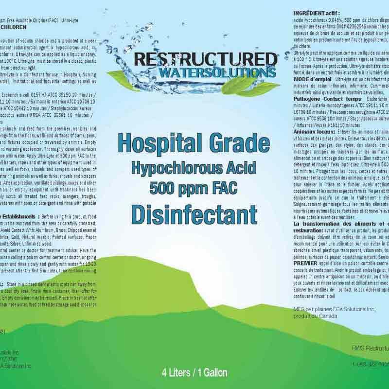 Hypochlorous Acid Disinfectant / Sanitizer